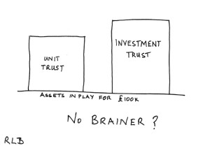 Investing - leveraging assets
