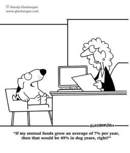 Dog funds